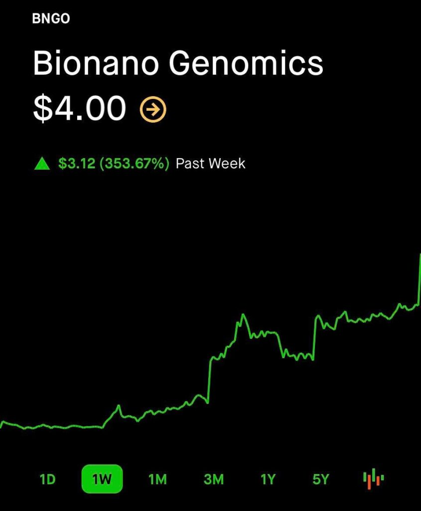 Is it too late to buy BNGO stock